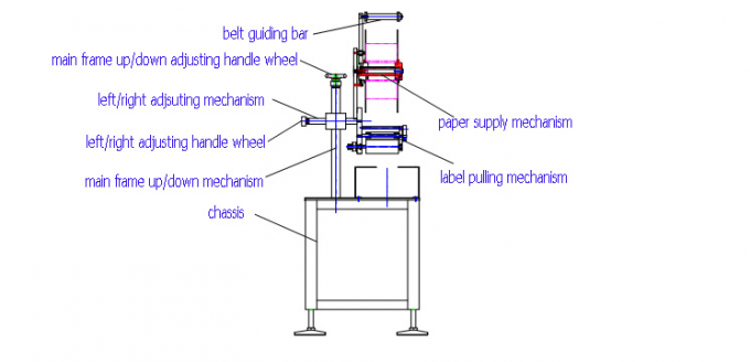 1000 mm × 450 mm Storlek Platta påsar Automatisk platt ytaetikettapplikator för ovansidan