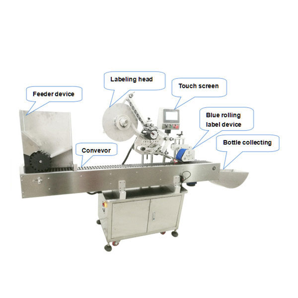 Helautomatisk flasketikettapplikatormaskin med CE-certifikat